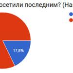vote-result-1